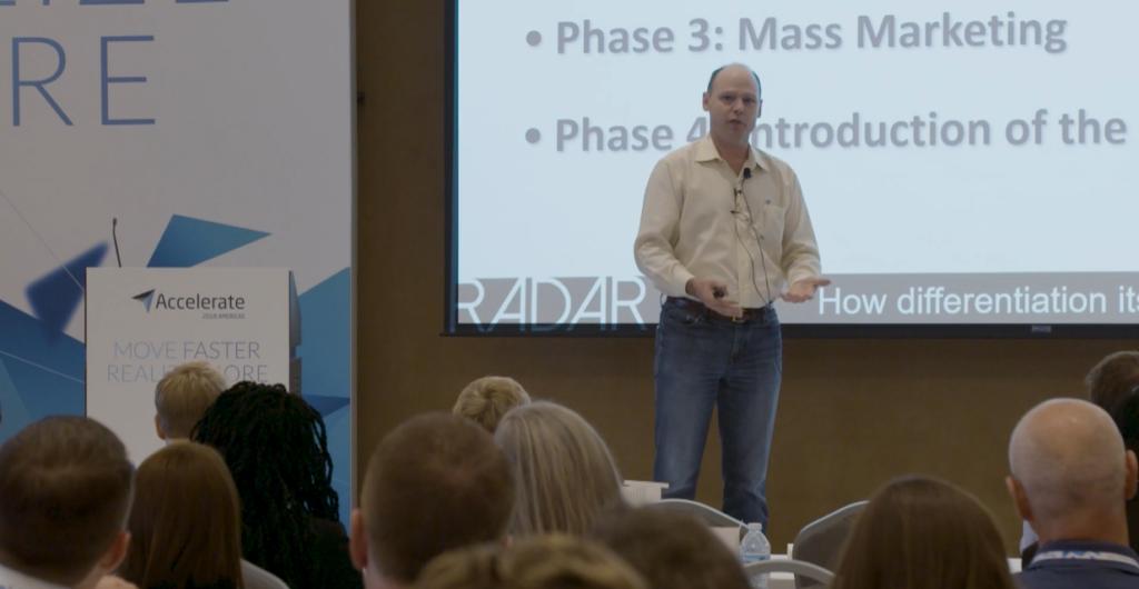 Ted Hartnell - Radar - Accelerate