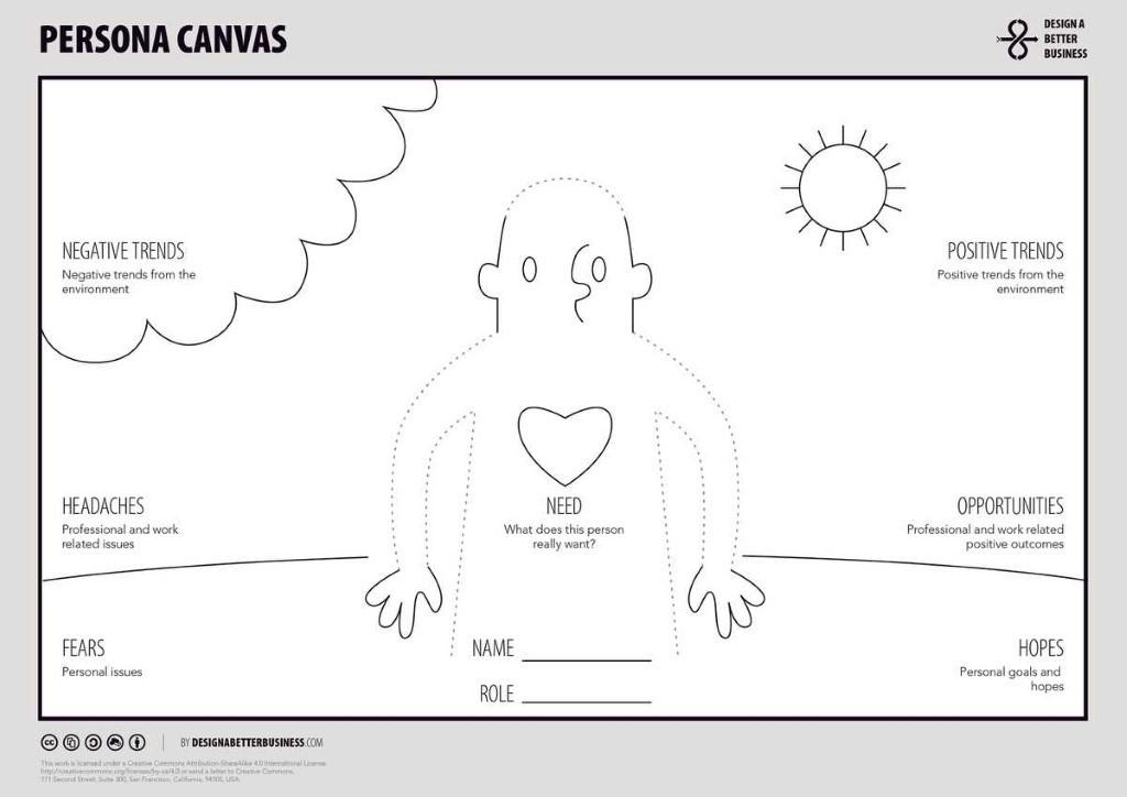 persona_canvas