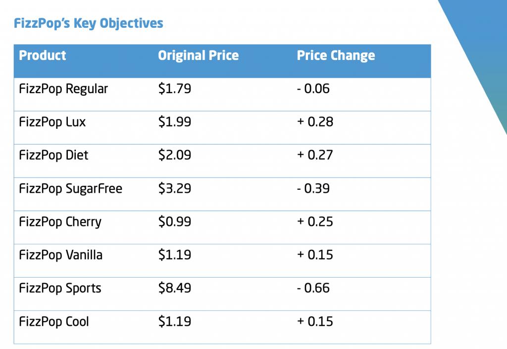 Market Simulation_optimize product portfolio